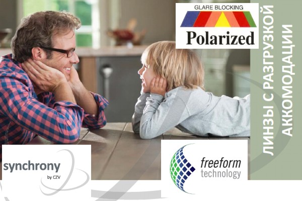 Carl Zeiss Synchrony Progressive Starter HD POL